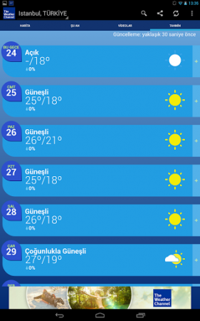 The Weather Channel (Android Güncel Hava Durumu Uygulaması)