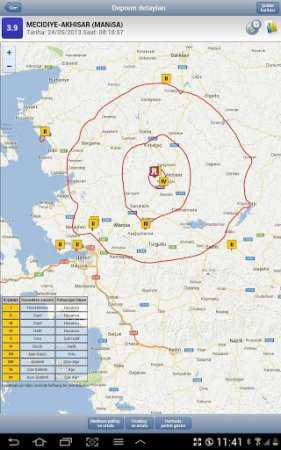 Deprem Bilgi Sistemi (Android Son Dakika Depremler)